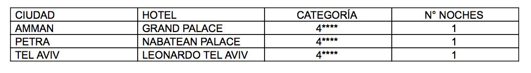 Captura de pantalla 2019-07-08 a la(s) 11.46.30
